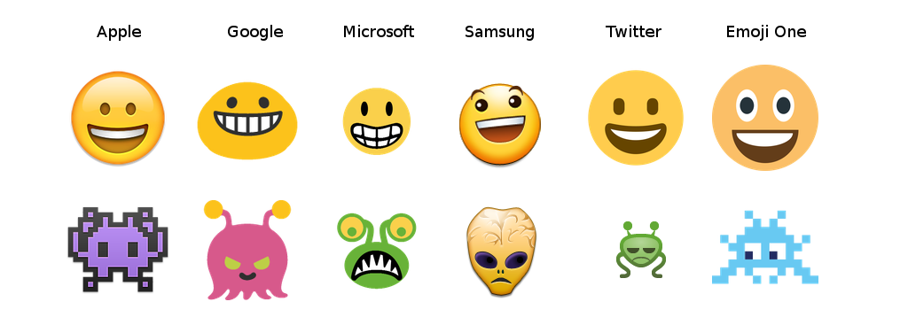 Emoji in different platforms