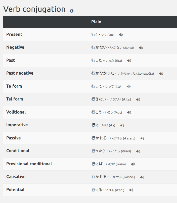 Audio pronunciation of Japanese words and sentences (new